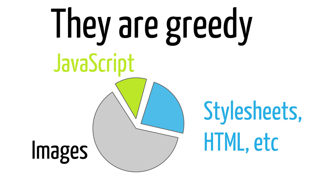 They are greedy Stylesheets, HTML, etc Images J...