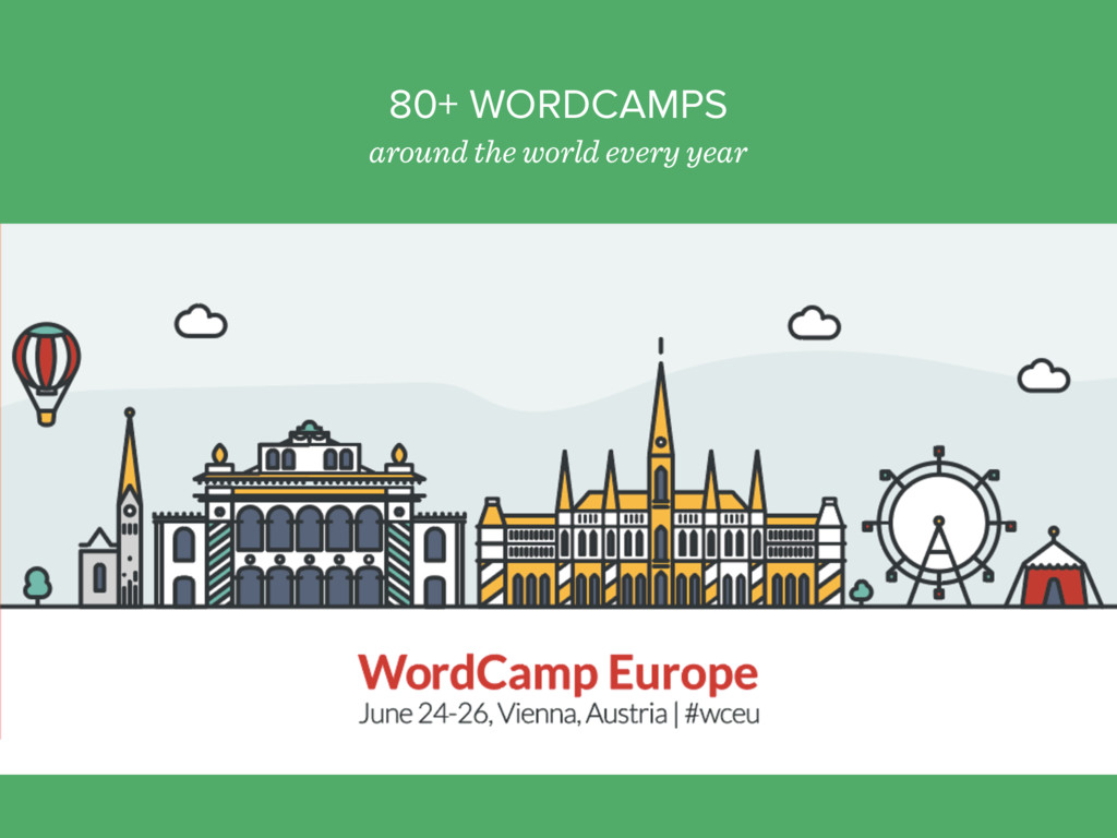 80+ WORDCAMPS around the world every year