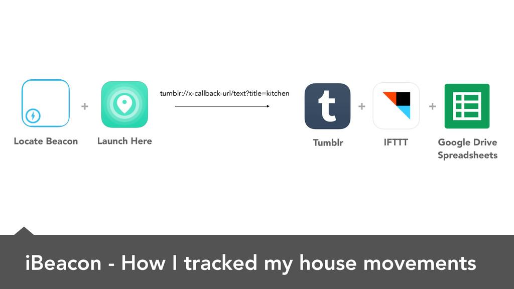 iBeacon - How I tracked my house movements Loca...