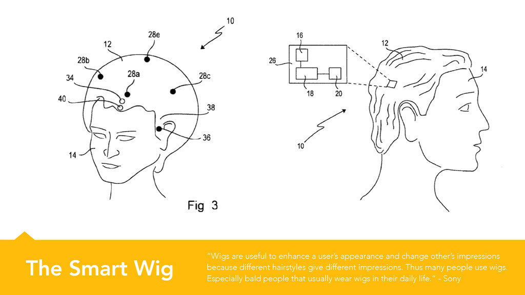"""The Smart Wig """"Wigs are useful to enhance a use..."""