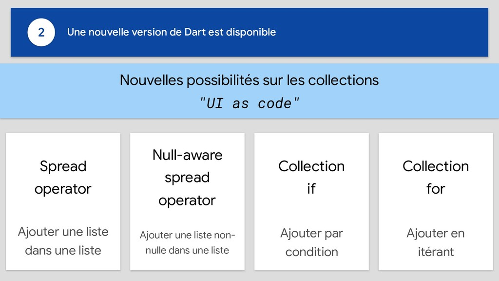 Collection  if Collection  for Null-aware sprea...