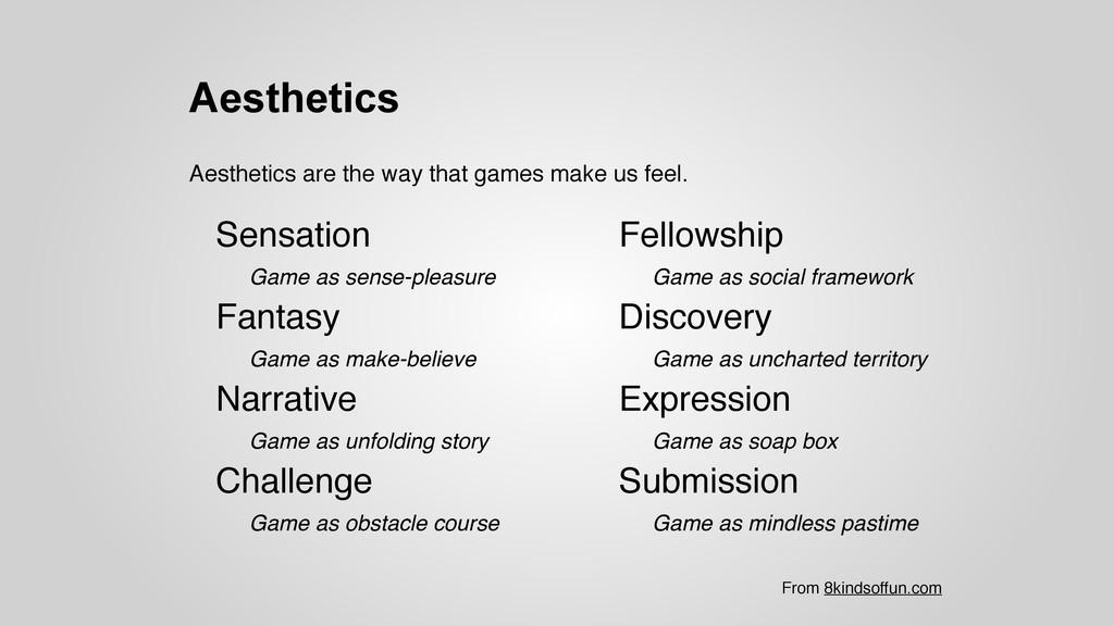 Aesthetics Sensation Game as sense-pleasure Fan...