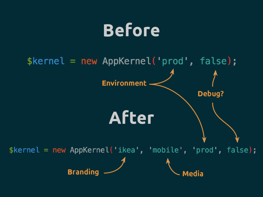 Before After Branding Media Environment Debug?