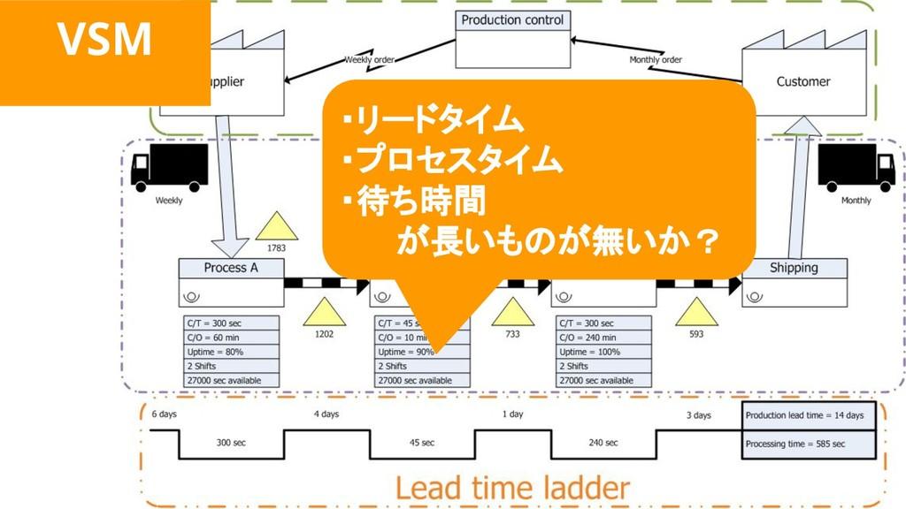 VSM ・リードタイム ・プロセスタイム ・待ち時間 が長いものが無いか?