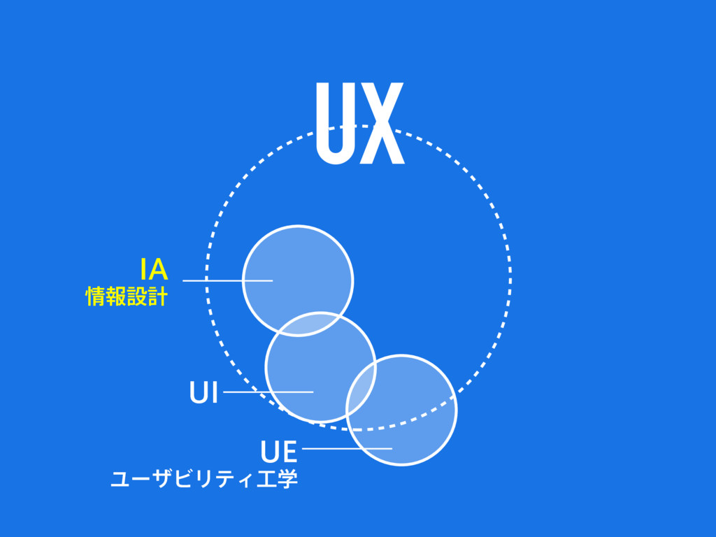 "UX *"" ใઃܭ 6* 6& ϢʔβϏϦςΟֶ"