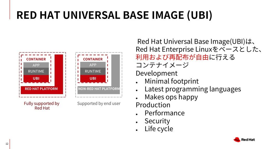 RED HAT UNIVERSAL BASE IMAGE (UBI) 12 Red Hat U...