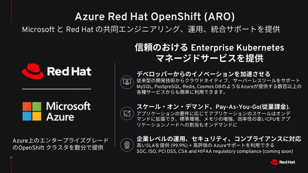 Azure上のエンタープライズグレード のOpenShift クラスタを数分で提供 デベロッパ...