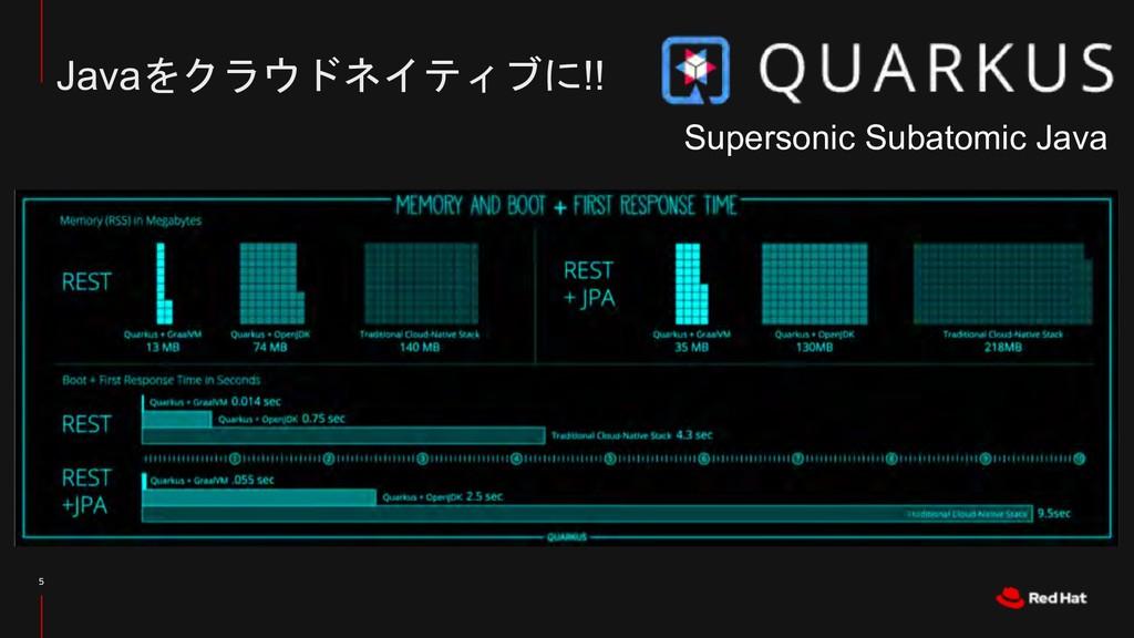 Javaをクラウドネイティブに!! 5 Supersonic Subatomic Java