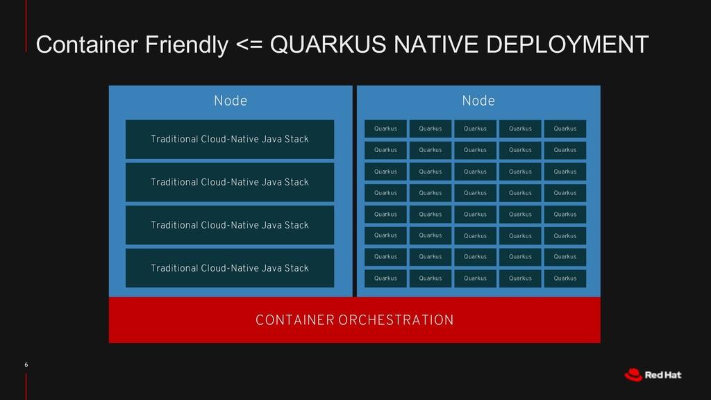Container Friendly <= QUARKUS NATIVE DEPLOYMENT...