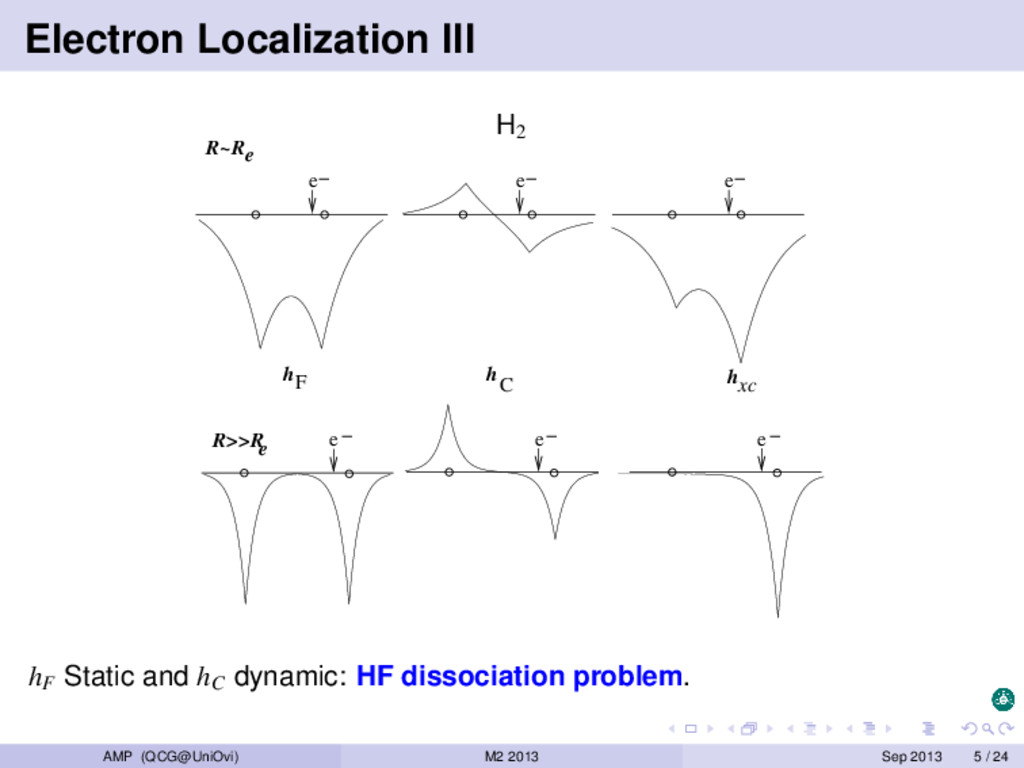 Electron Localization III H2 hF h h C xc R~Re R...