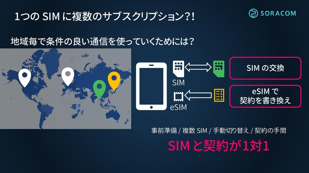 1つの SIM に複数のサブスクリプション?! SIM eSIM 地域毎で条件の良い通信を使っ...