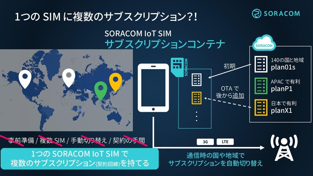 1つの SIM に複数のサブスクリプション?! 140の国と地域 plan01s APAC で...