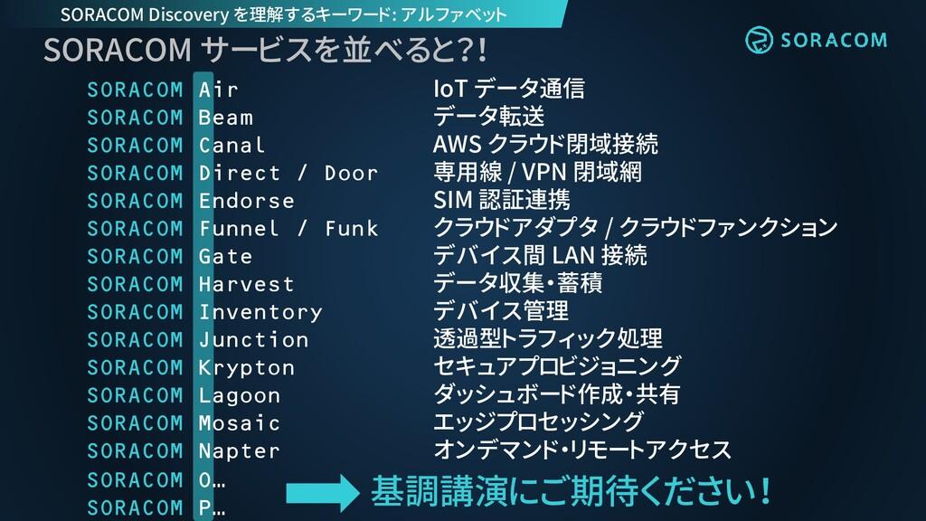 SORACOM サービスを並べると?! SORACOM Air IoT データ通信 SORAC...