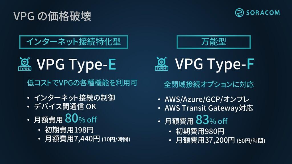 VPG Type-E • インターネット接続の制御 • デバイス間通信 OK • 月額費用 8...