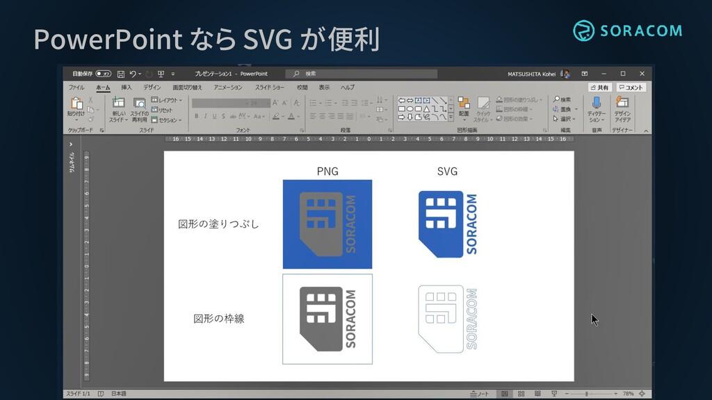 PowerPoint なら SVG が便利