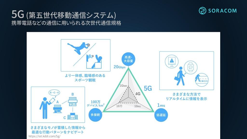 5G (第五世代移動通信システム) 携帯電話などの通信に用いられる次世代通信規格 https:...