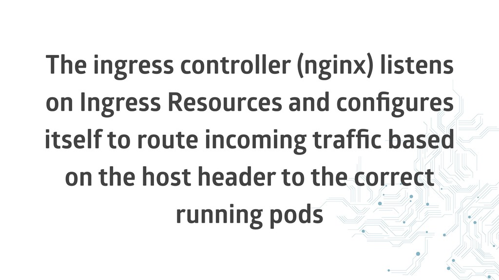 The ingress controller (nginx) listens on Ingre...