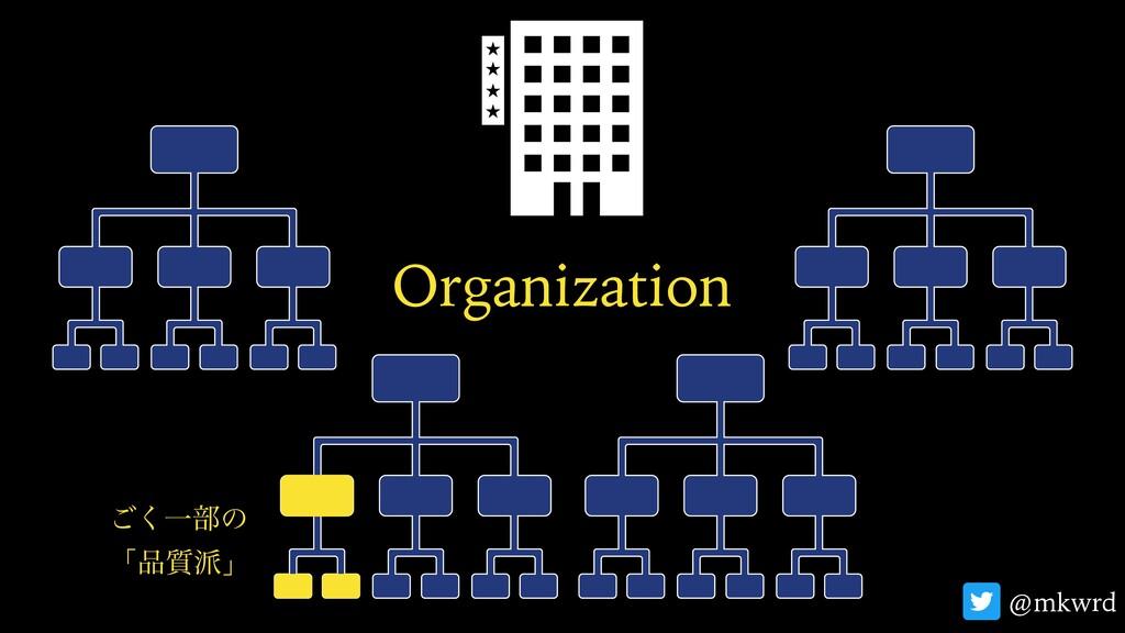 Organization ͘͝Ұ෦ͷ ʮ࣭ʯ @mkwrd