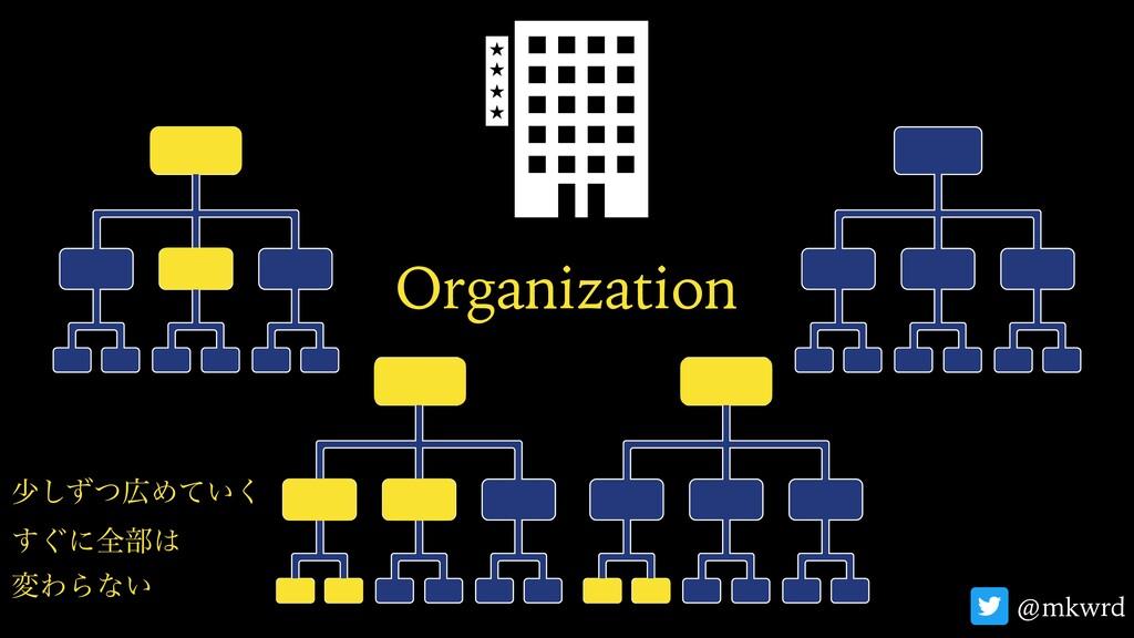 Organization গͣͭ͠Ί͍ͯ͘ ͙͢ʹશ෦ มΘΒͳ͍ @mkwrd