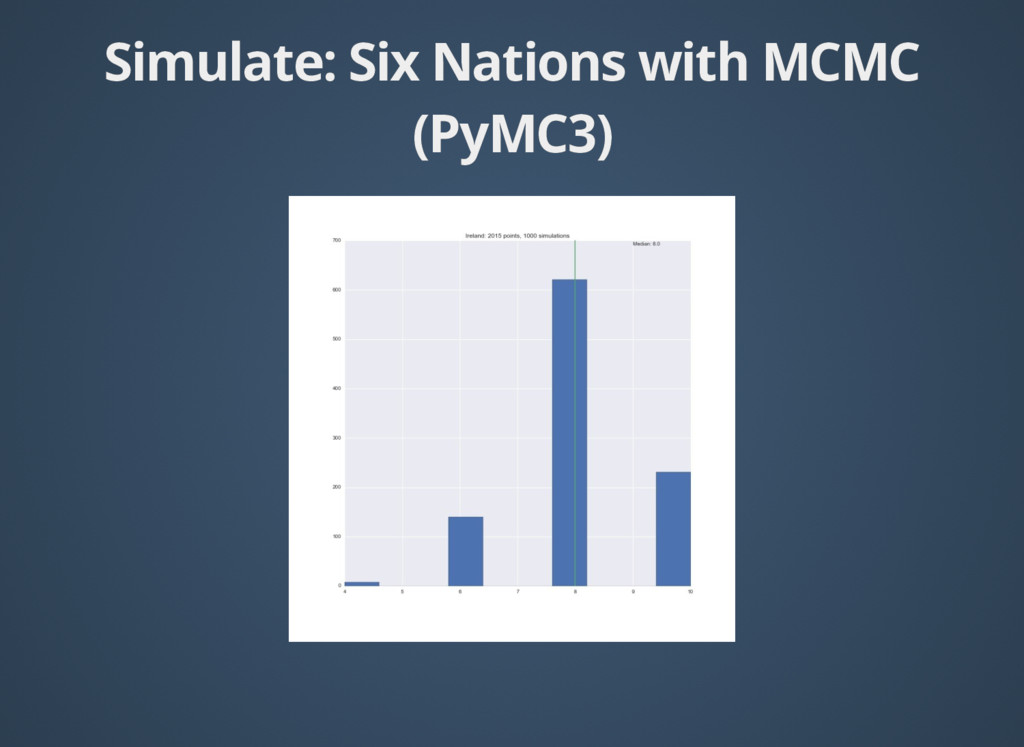 Simulate: Six Nations with MCMC Simulate: Six N...