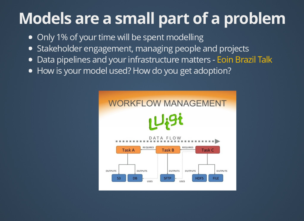 Models are a small part of a problem Models are...