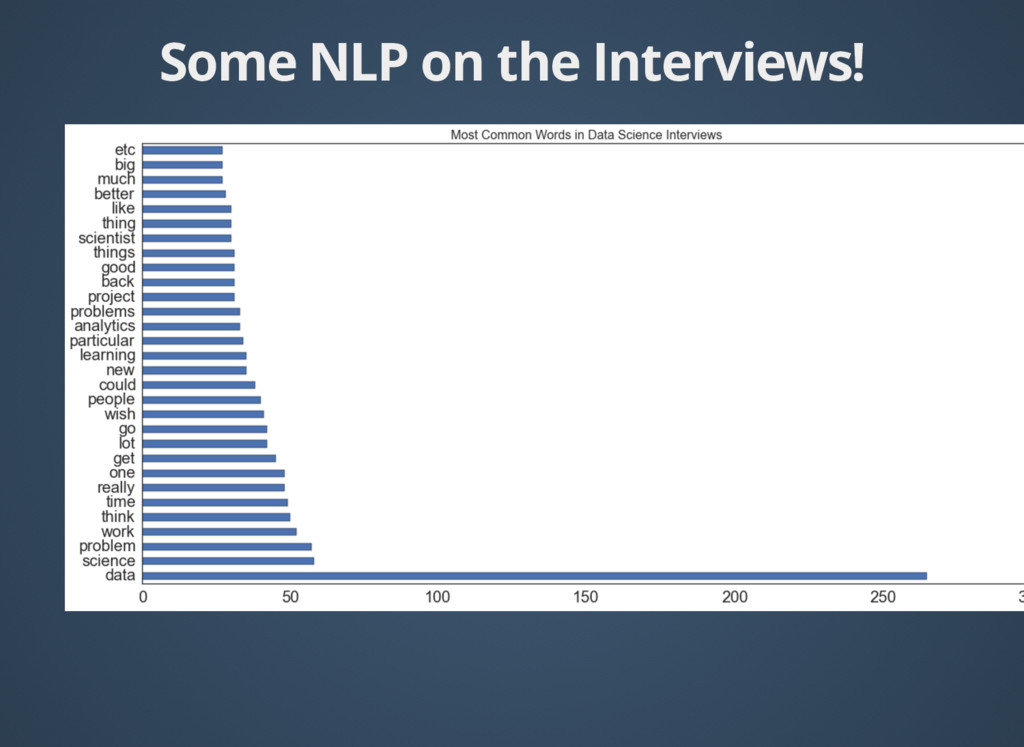 Some NLP on the Interviews! Some NLP on the Int...