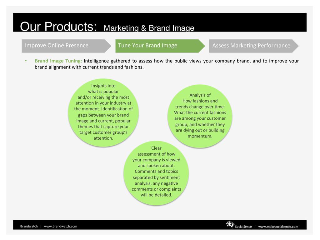• Brand Image Tuning: Intelligence ...