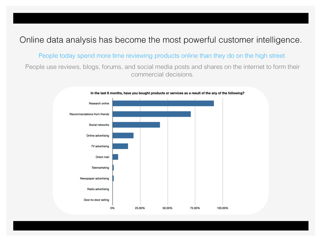 Online data analysis has become the most powerf...
