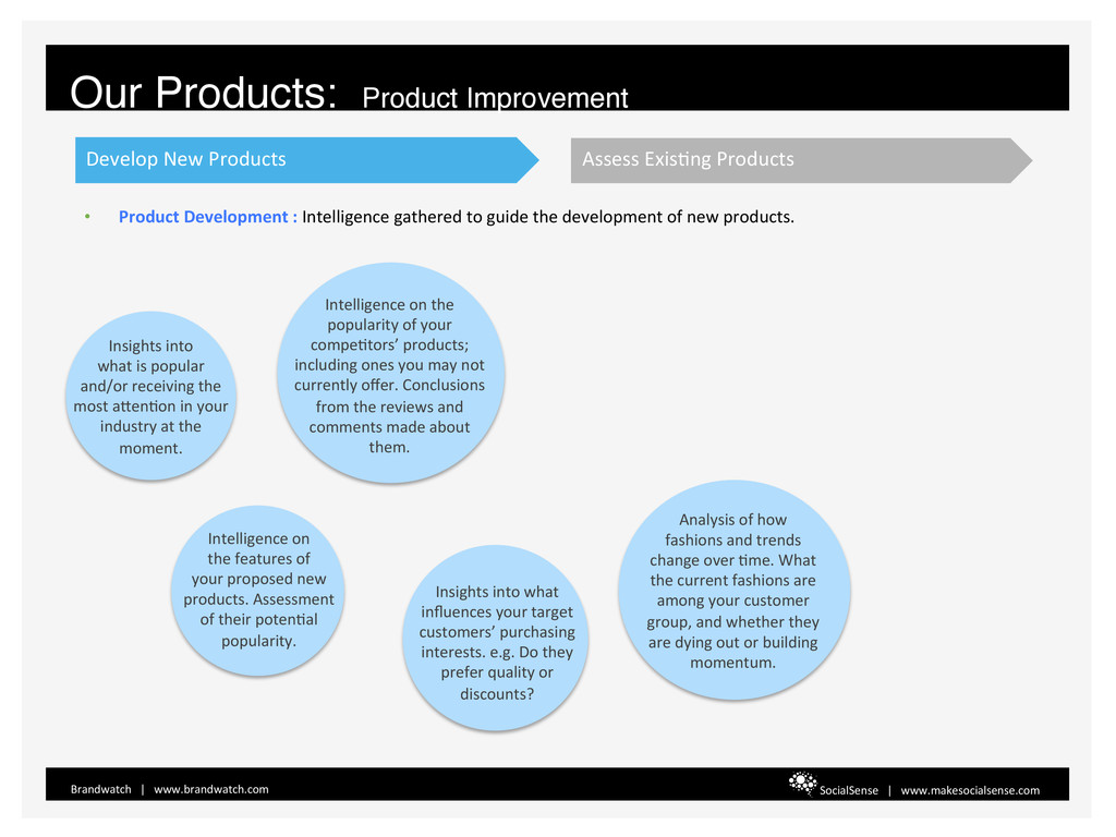 Our Products: Product Improvement! Intelligence...