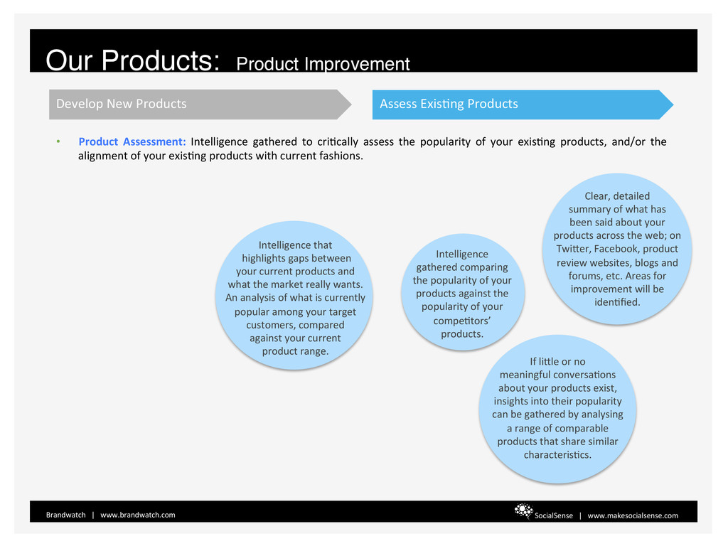 • Product  Assessment:  Intelligence ...