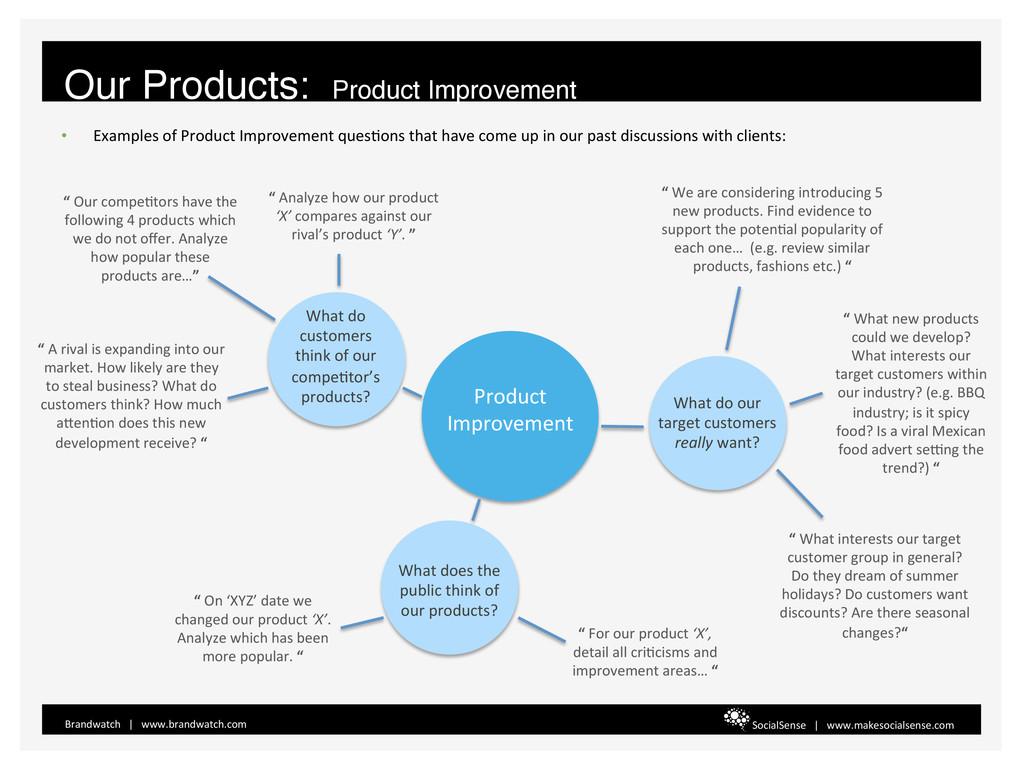 "Product   Improvement  "" On 'XYZ..."