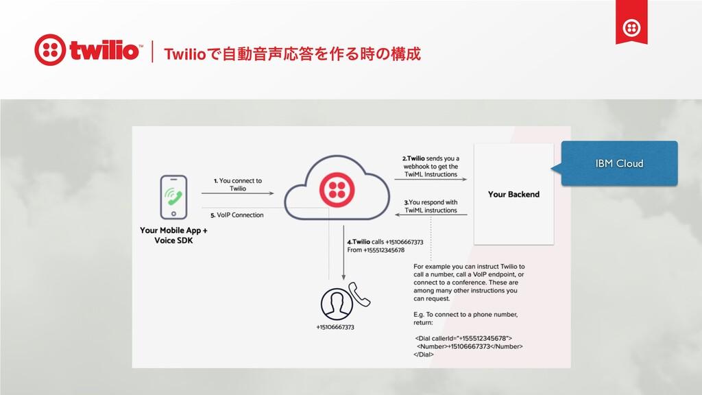 TwilioͰࣗಈԻԠΛ࡞Δͷߏ IBM Cloud