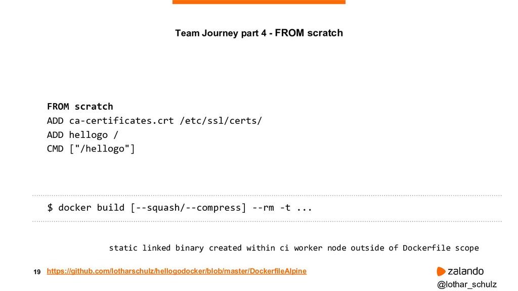 19 FROM scratch ADD ca-certificates.crt /etc/ss...