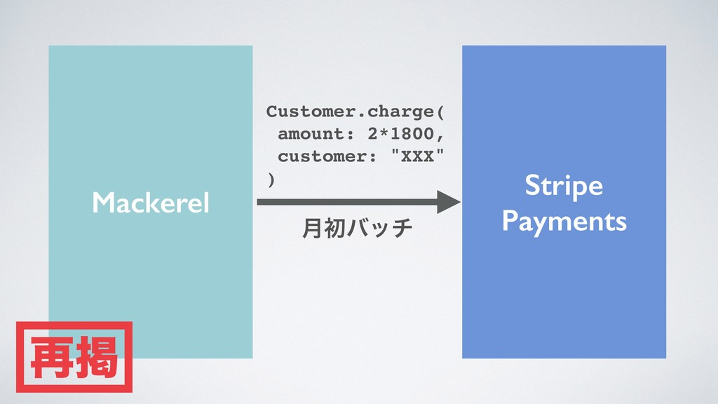 Stripe Payments Mackerel Customer.charge( amoun...
