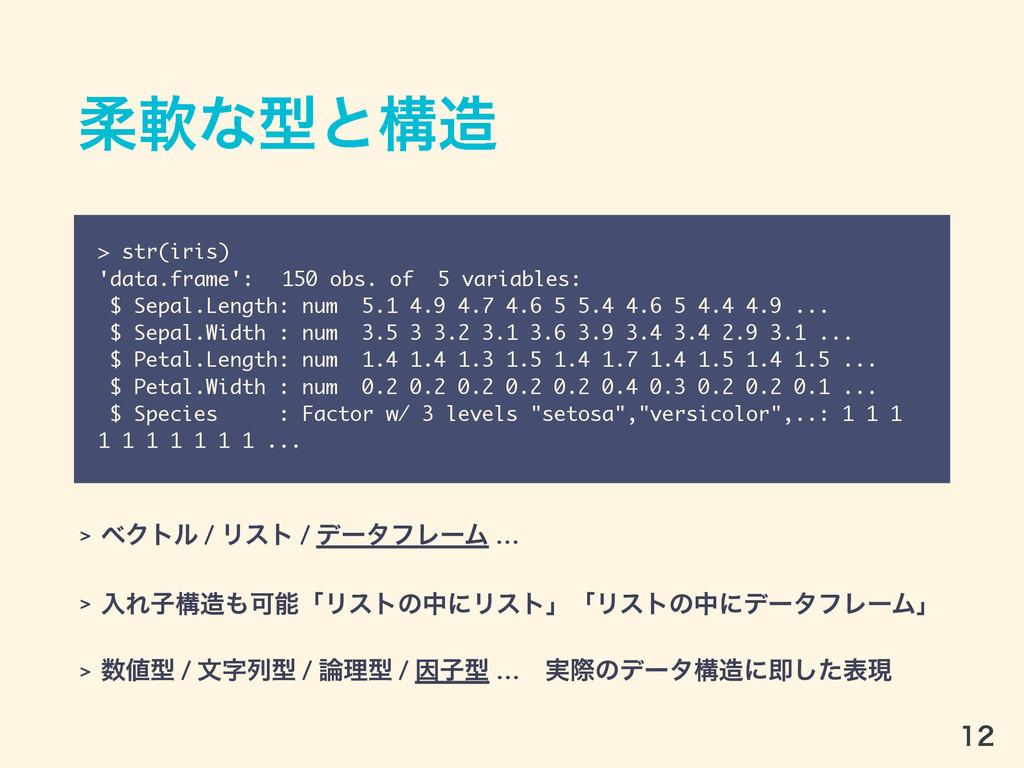 ॊೈͳܕͱߏ > str(iris) 'data.frame': 150 obs. of 5...