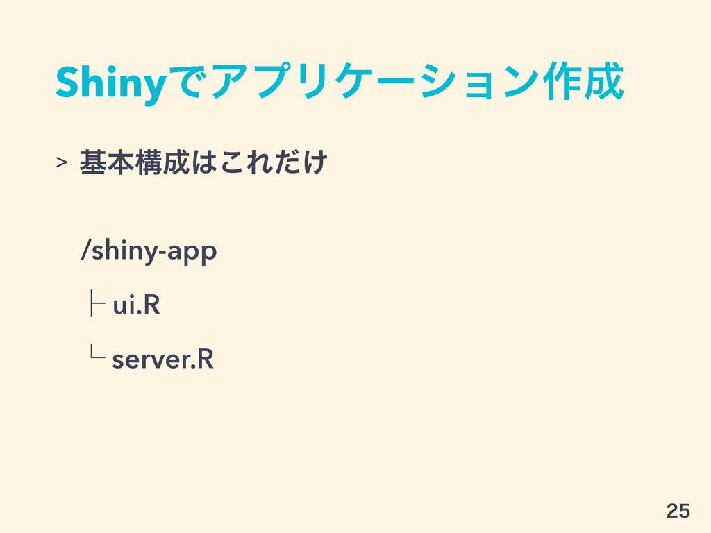 ShinyͰΞϓϦέʔγϣϯ࡞ ᵋ/shiny-app ᵓ ui.R ᵋ server.R ...