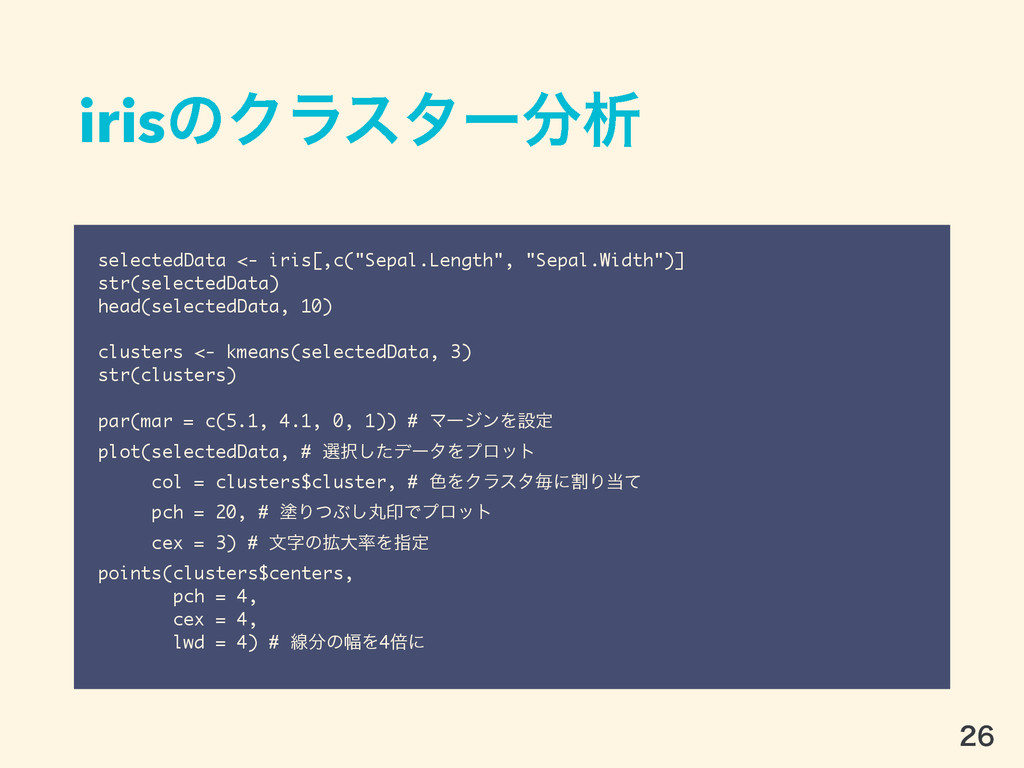 "irisͷΫϥελʔੳ selectedData <- iris[,c(""Sepal.Len..."