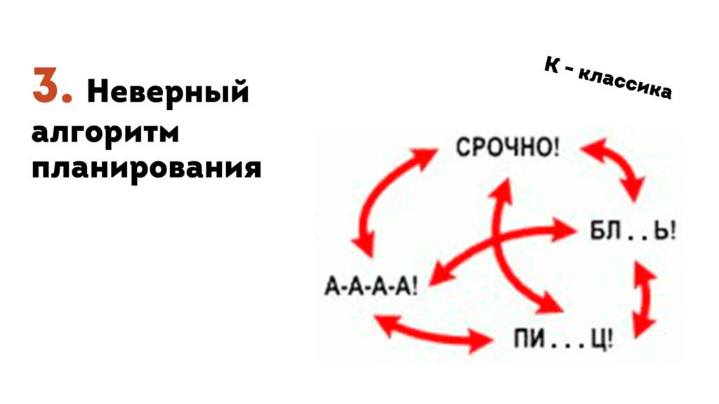 3. Неверный алгоритм планирования
