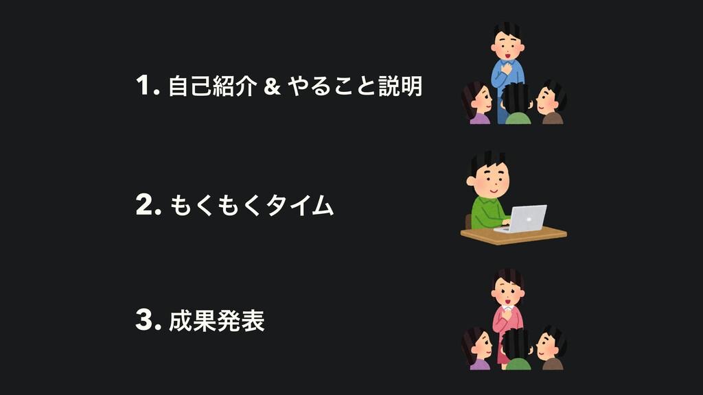 1. ࣗݾհ & Δ͜ͱઆ໌ 2. ͘͘λΠϜ 3. Ռൃද