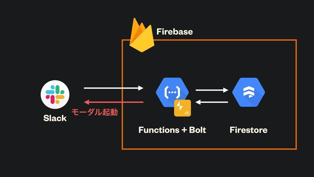 Slack Functions + Bolt Firestore Firebase Ϟʔμϧىಈ