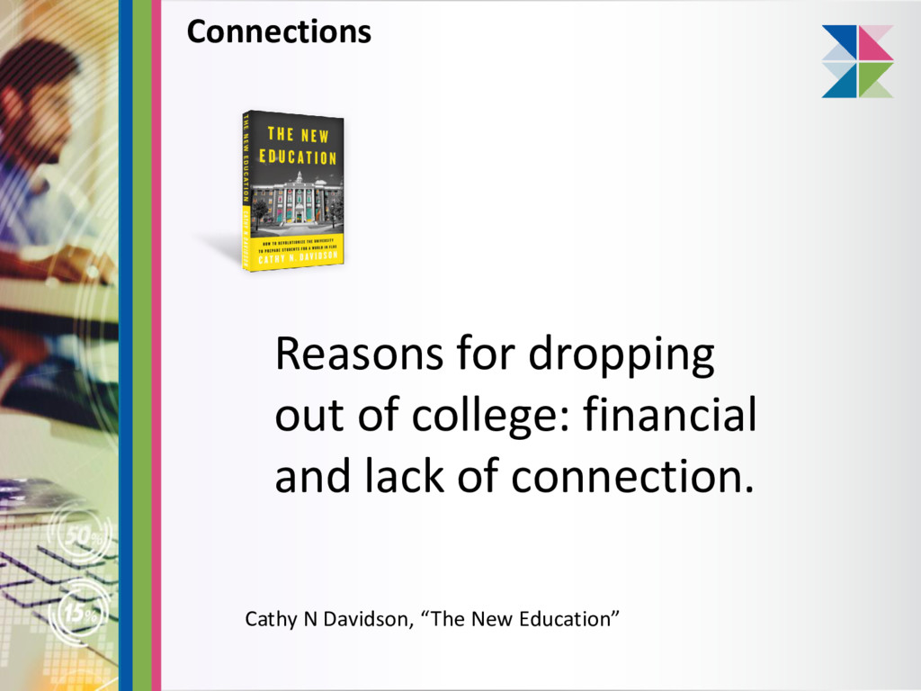 "Connections Cathy N Davidson, ""The New Educatio..."