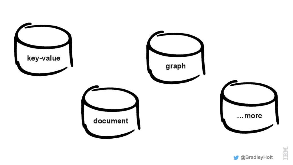 @BradleyHolt key-value graph document …more