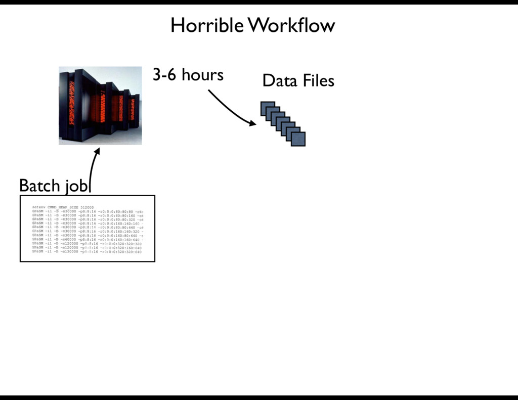Horrible Workflow Batch job 3-6 hours Data Files