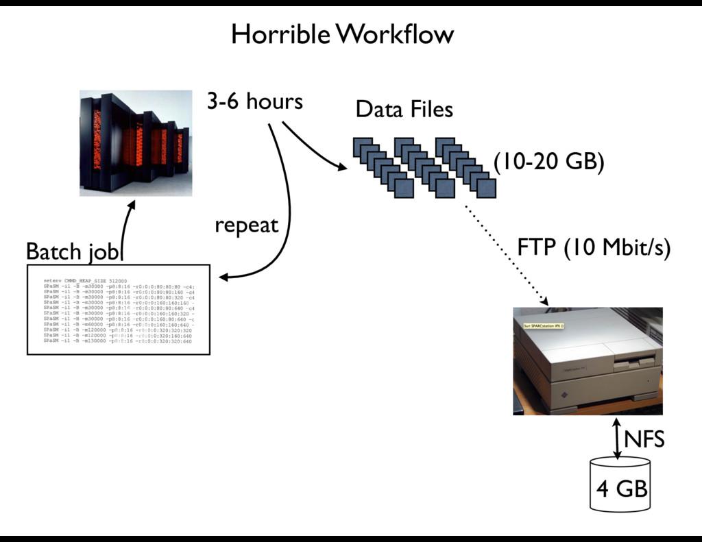 Horrible Workflow Batch job 3-6 hours repeat Dat...