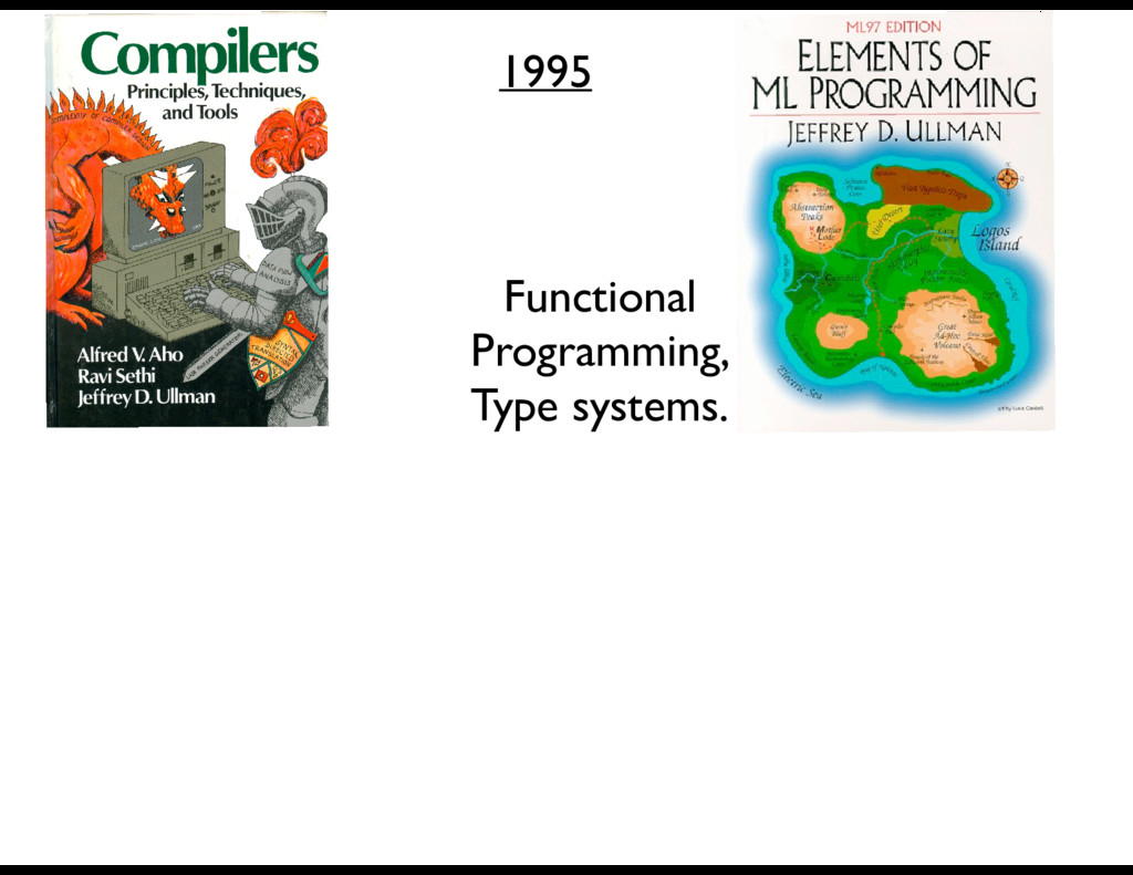 1995 Functional Programming, Type systems.