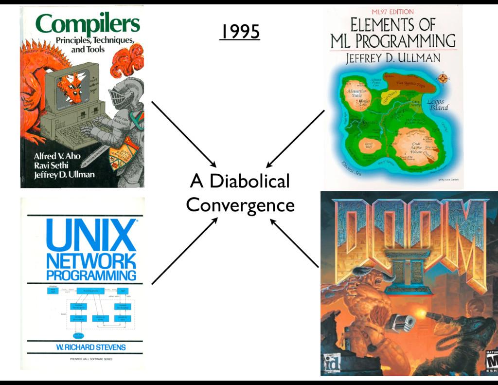A Diabolical Convergence 1995