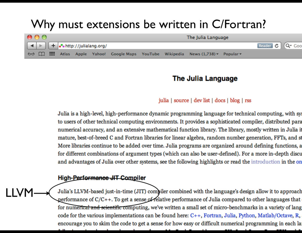 Why must extensions be written in C/Fortran? LL...