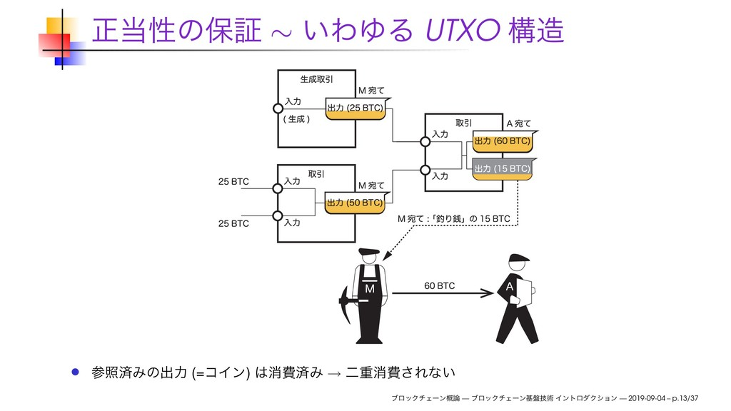 ਖ਼ੑͷอূ ∼ ͍ΘΏΔ UTXO ߏ রࡁΈͷग़ྗ (=ίΠϯ) ফඅࡁΈ → ೋॏ...