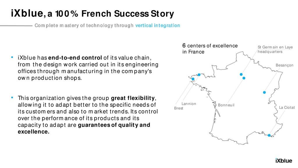 iXblue, a 100% French Success Story Complete ma...