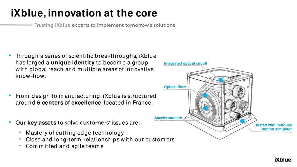 iXblue, innovation at the core Trusting iXblue ...